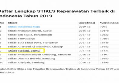 STIKes TERBAIK – 7